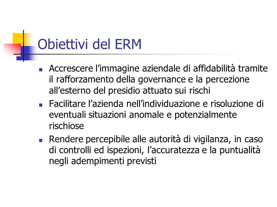 Obiettivi del ERM Accrescere limmagine aziendale di affidabilità tramite il rafforzamento della governance e la percezione allesterno del presidio att