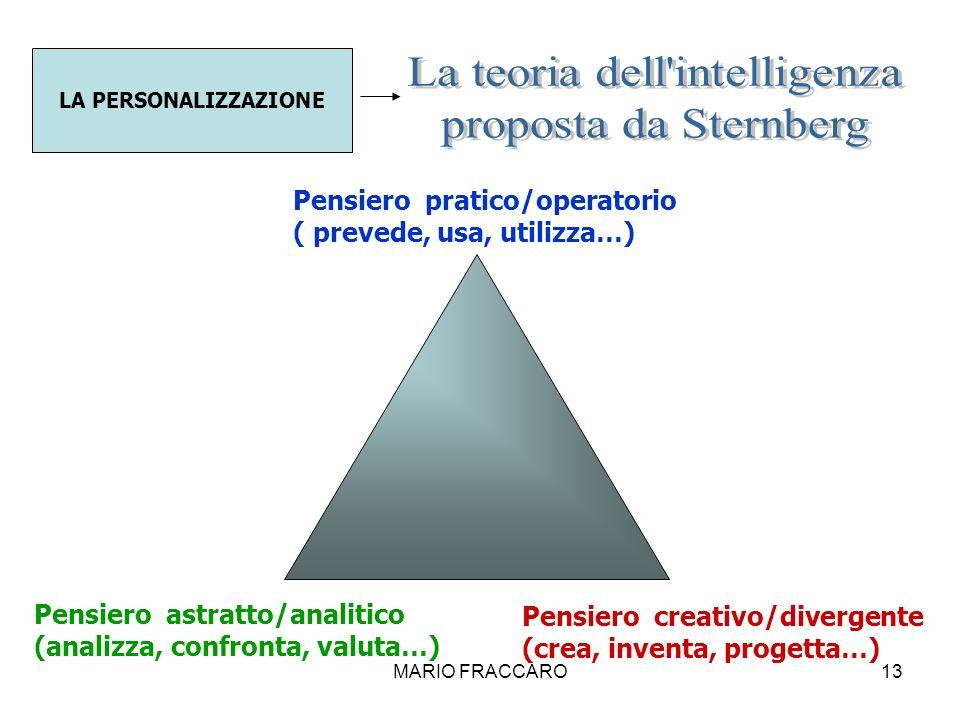 MARIO FRACCARO13 Pensiero pratico/operatorio ( prevede, usa, utilizza…) Pensiero astratto/analitico (analizza, confronta, valuta…) Pensiero creativo/d
