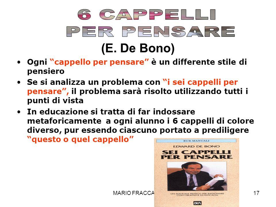 MARIO FRACCARO17 (E. De Bono) Ogni cappello per pensare è un differente stile di pensiero Se si analizza un problema con i sei cappelli per pensare, i