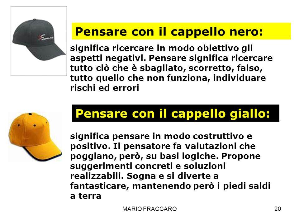 MARIO FRACCARO20 Pensare con il cappello nero: significa ricercare in modo obiettivo gli aspetti negativi. Pensare significa ricercare tutto ciò che è