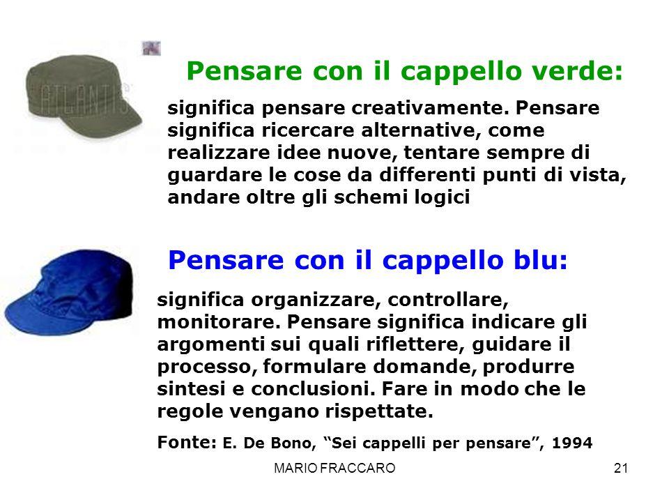 MARIO FRACCARO21 Pensare con il cappello verde: significa pensare creativamente. Pensare significa ricercare alternative, come realizzare idee nuove,