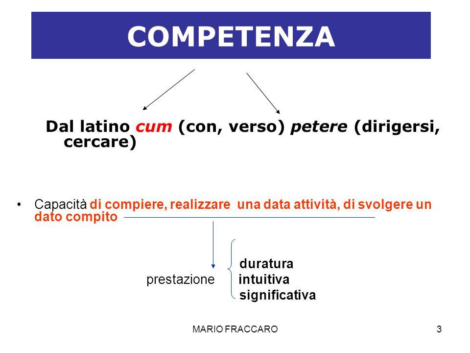 MARIO FRACCARO3 COMPETENZA Dal latino cum (con, verso) petere (dirigersi, cercare) Capacità di compiere, realizzare una data attività, di svolgere un