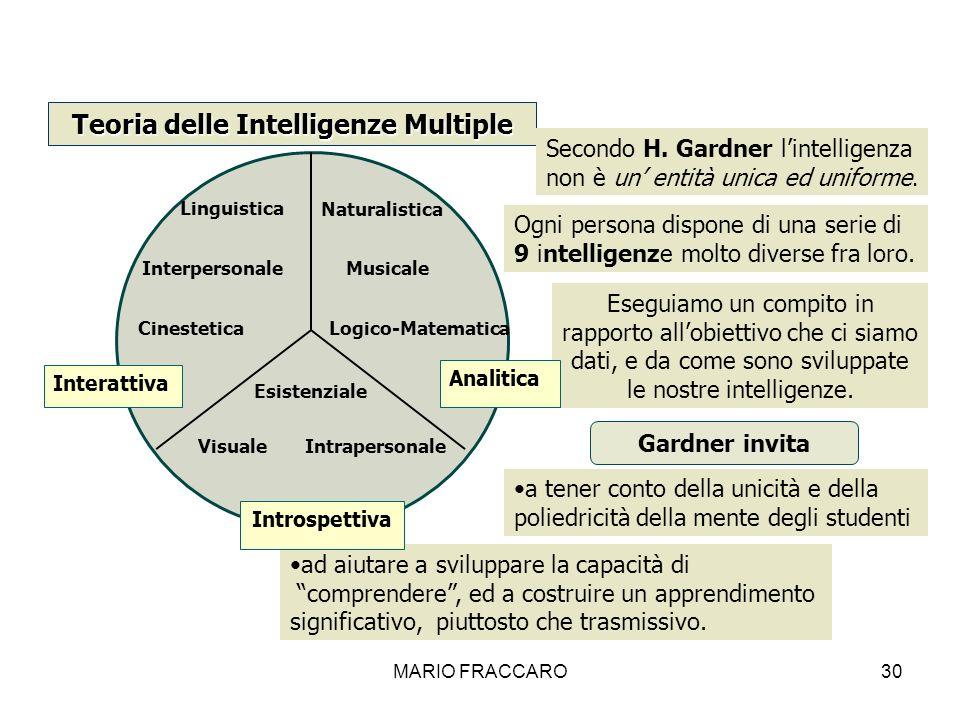 MARIO FRACCARO30 Teoria delle Intelligenze Multiple Secondo H. Gardner lintelligenza non è un entità unica ed uniforme. Eseguiamo un compito in rappor