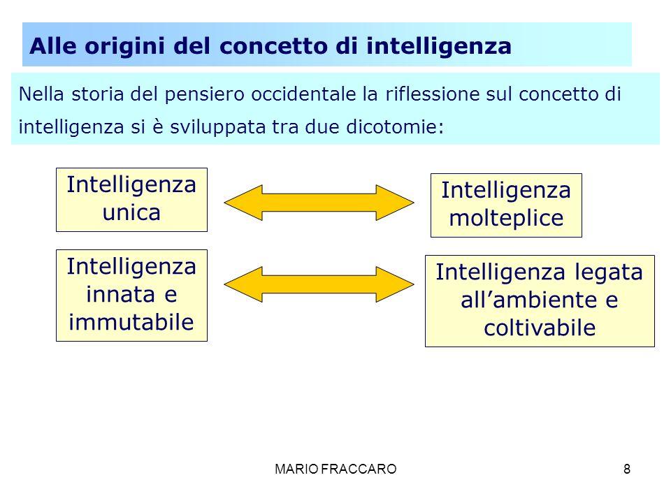MARIO FRACCARO8 Alle origini del concetto di intelligenza Nella storia del pensiero occidentale la riflessione sul concetto di intelligenza si è svilu