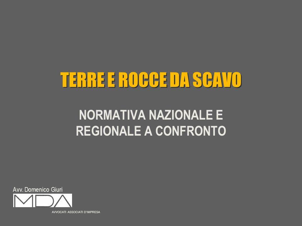 TERRE E ROCCE DA SCAVO NORMATIVA NAZIONALE E REGIONALE A CONFRONTO Avv. Domenico Giuri AVVOCATI ASSOCIATI DIMPRESA