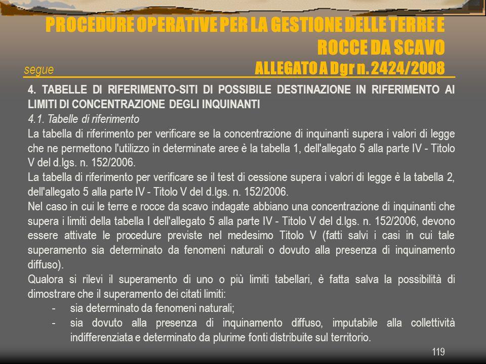 119 PROCEDURE OPERATIVE PER LA GESTIONE DELLE TERRE E ROCCE DA SCAVO ALLEGATO A Dgr n. 2424/2008 4. TABELLE DI RIFERIMENTO-SITI DI POSSIBILE DESTINAZI