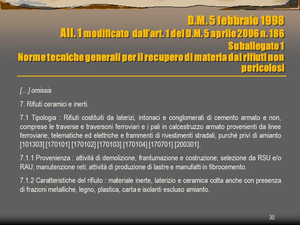 30 D.M. 5 febbraio 1998 All. 1 modificato dallart. 1 del D.M. 5 aprile 2006 n. 186 Suballegato 1 Norme tecniche generali per il recupero di materia da