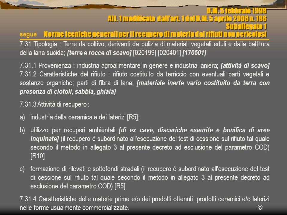32 7.31 Tipologia : Terre da coltivo, derivanti da pulizia di materiali vegetali eduli e dalla battitura della lana sucida; [terre e rocce di scavo] [
