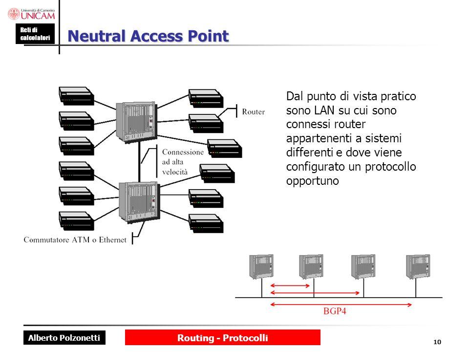 Alberto Polzonetti Reti di calcolatori Routing - Protocolli 10 Neutral Access Point Dal punto di vista pratico sono LAN su cui sono connessi router ap