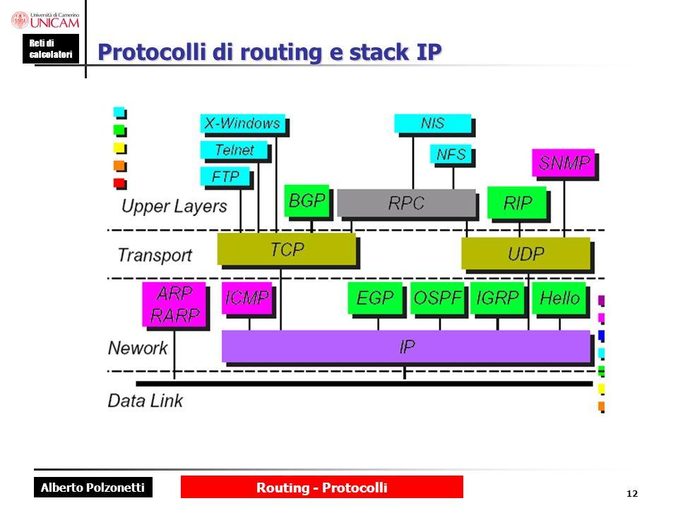 Alberto Polzonetti Reti di calcolatori Routing - Protocolli 12 Protocolli di routing e stack IP