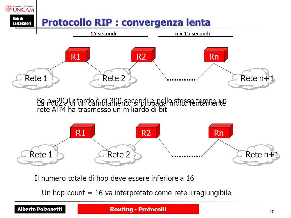 Alberto Polzonetti Reti di calcolatori Routing - Protocolli 17 Protocollo RIP : convergenza lenta R1R2Rn Rete 1Rete 2Rete n+1 15 secondin x 15 secondi