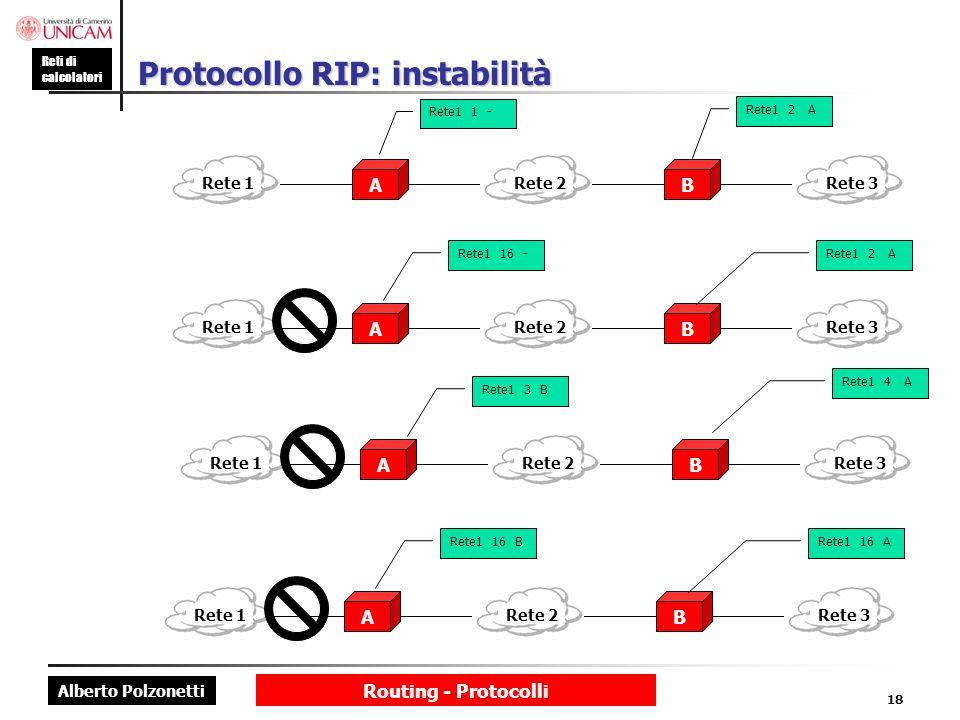 Alberto Polzonetti Reti di calcolatori Routing - Protocolli 18 Protocollo RIP: instabilità A Rete 1 B Rete 3Rete 2 Rete1 1 - Rete1 2 A A Rete 1 B Rete