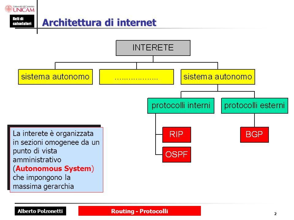 Alberto Polzonetti Reti di calcolatori Routing - Protocolli 2 Architettura di internet La interete è organizzata in sezioni omogenee da un punto di vi