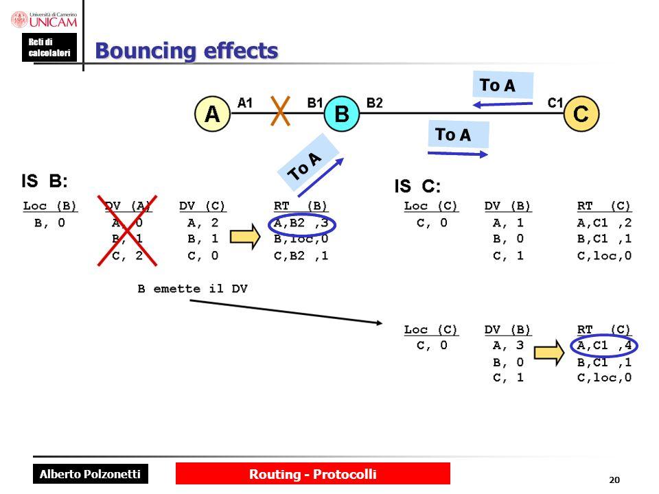 Alberto Polzonetti Reti di calcolatori Routing - Protocolli 20 Bouncing effects To A