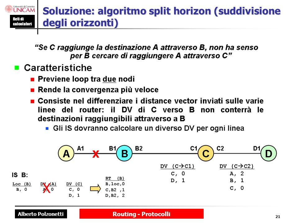 Alberto Polzonetti Reti di calcolatori Routing - Protocolli 21 Soluzione: algoritmo split horizon (suddivisione degli orizzonti) X X