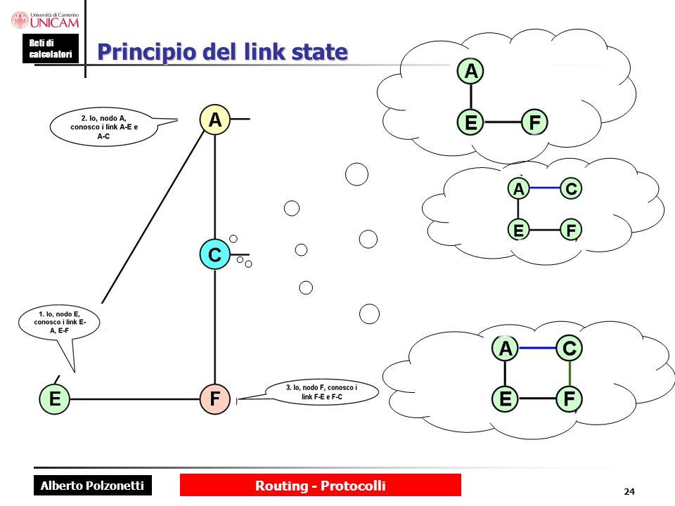 Alberto Polzonetti Reti di calcolatori Routing - Protocolli 24 Principio del link state
