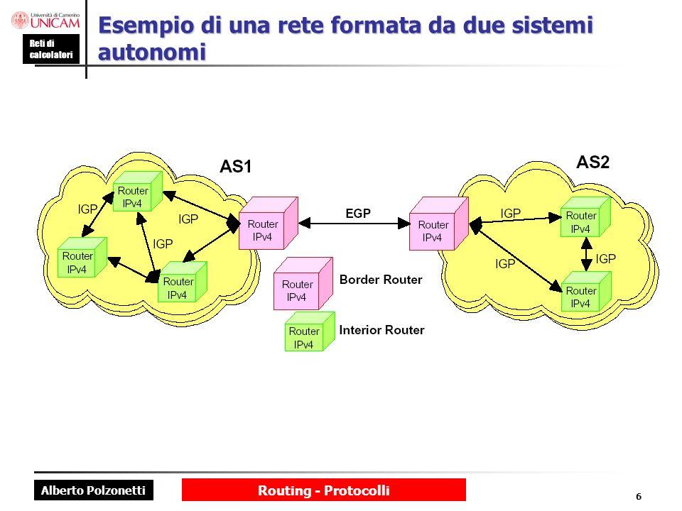 Alberto Polzonetti Reti di calcolatori Routing - Protocolli 6 Esempio di una rete formata da due sistemi autonomi