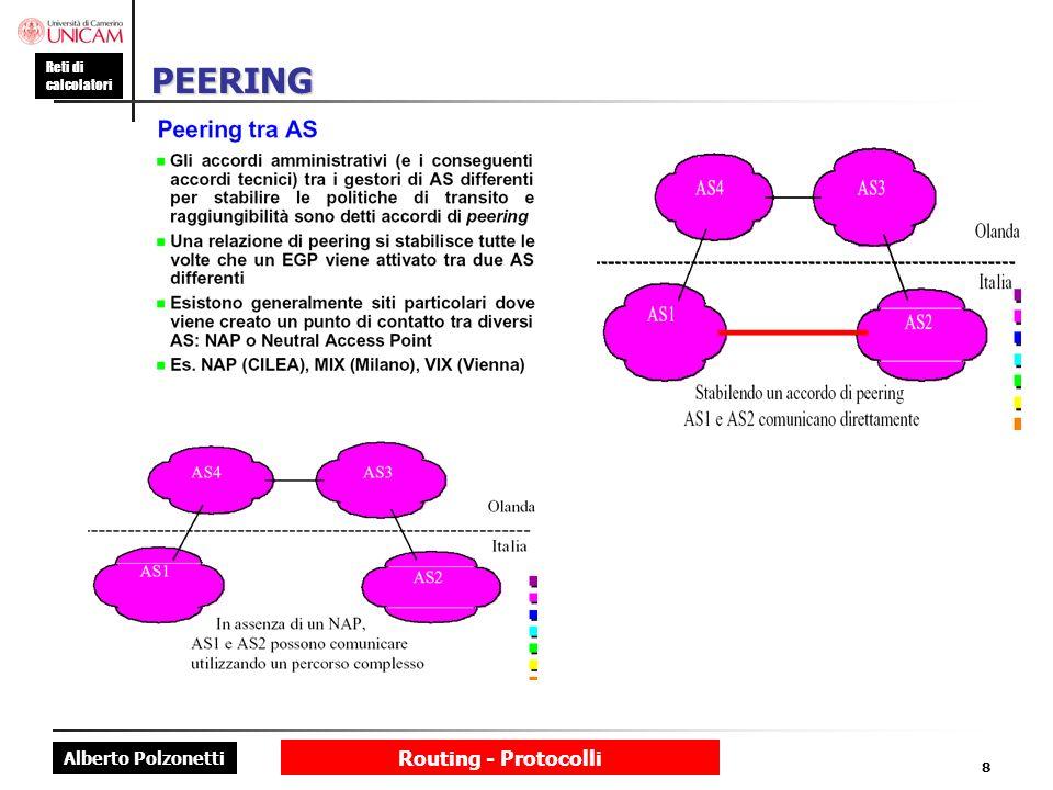 Alberto Polzonetti Reti di calcolatori Routing - Protocolli 8 PEERING