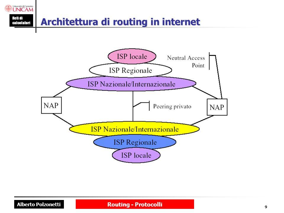 Alberto Polzonetti Reti di calcolatori Routing - Protocolli 9 Architettura di routing in internet