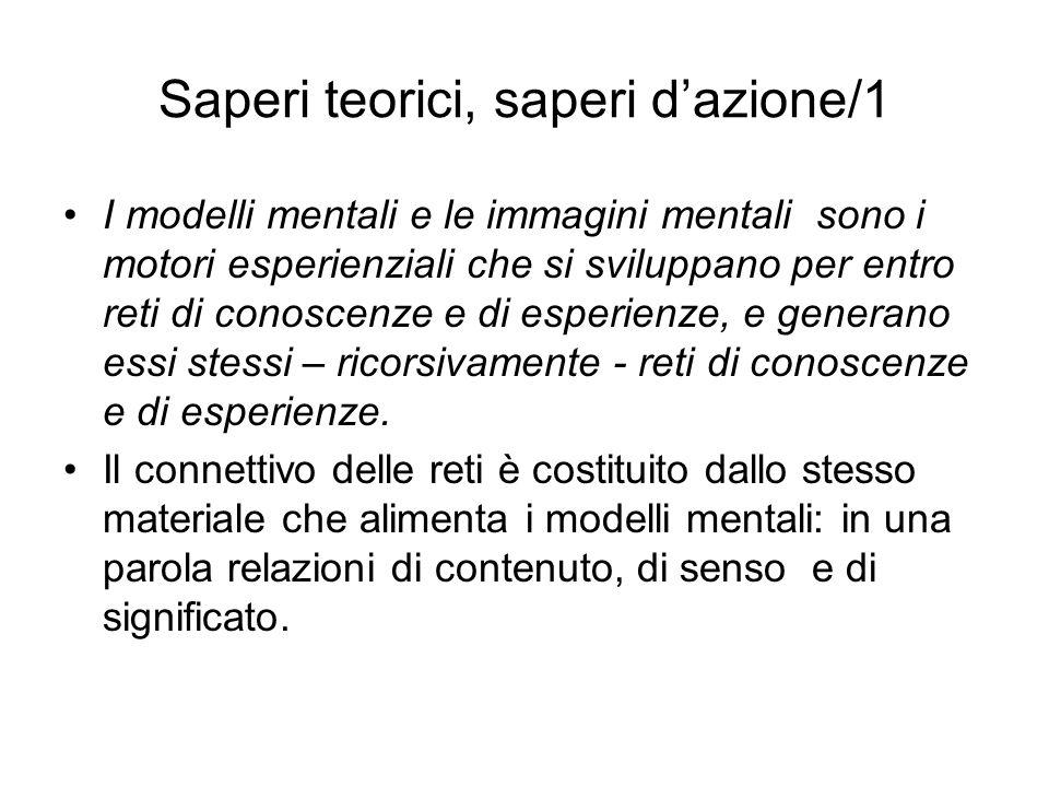 Saperi teorici, saperi dazione/1 I modelli mentali e le immagini mentali sono i motori esperienziali che si sviluppano per entro reti di conoscenze e