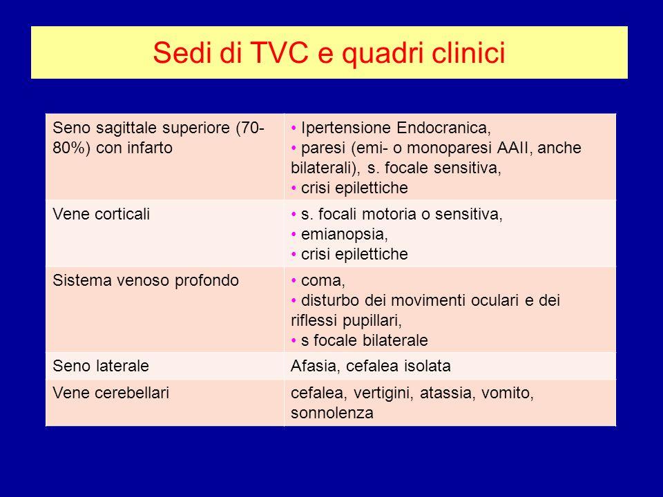 Sedi di TVC e quadri clinici Seno sagittale superiore (70- 80%) con infarto Ipertensione Endocranica, paresi (emi- o monoparesi AAII, anche bilaterali