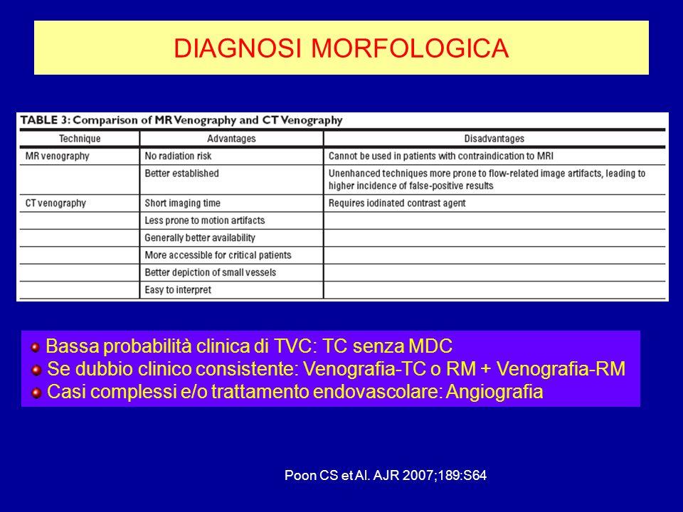 DIAGNOSI MORFOLOGICA Bassa probabilità clinica di TVC: TC senza MDC Se dubbio clinico consistente: Venografia-TC o RM + Venografia-RM Casi complessi e