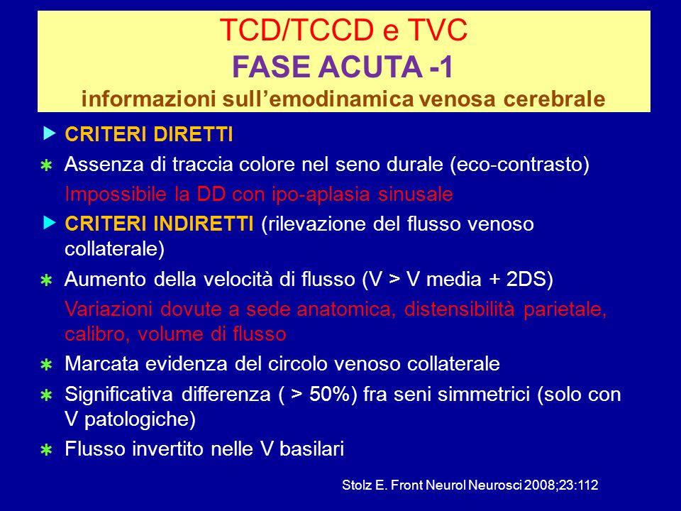 TCD/TCCD e TVC FASE ACUTA -1 informazioni sullemodinamica venosa cerebrale CRITERI DIRETTI Assenza di traccia colore nel seno durale (eco-contrasto) I