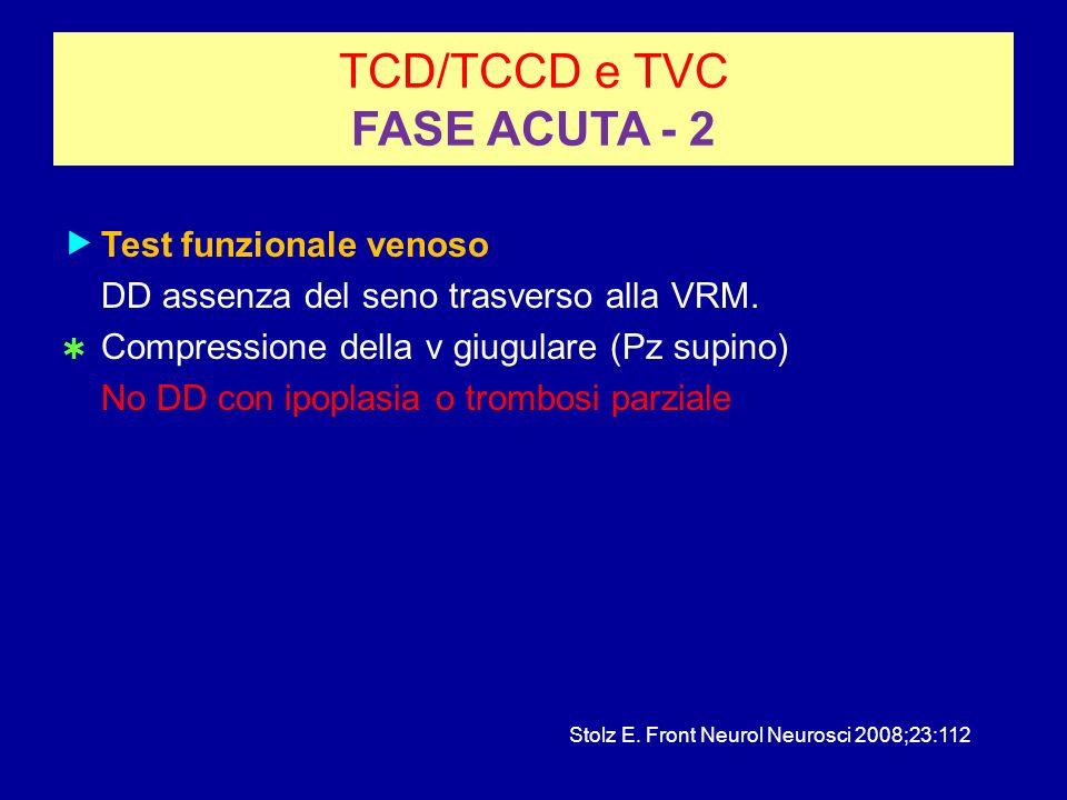 TCD/TCCD e TVC FASE ACUTA - 2 Test funzionale venoso DD assenza del seno trasverso alla VRM. Compressione della v giugulare (Pz supino) No DD con ipop