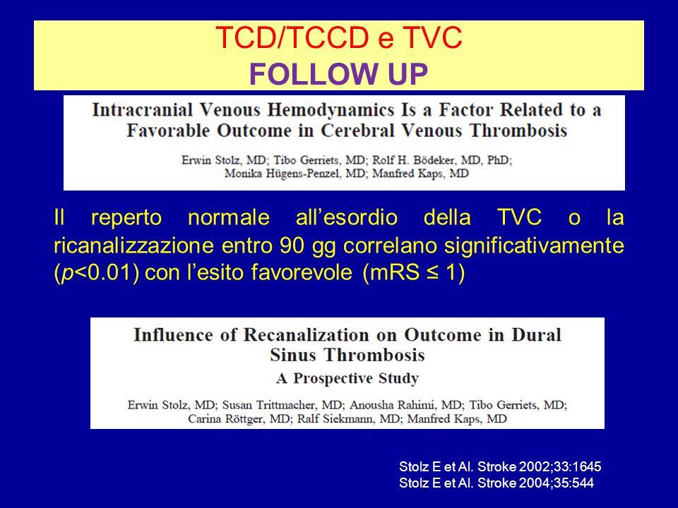 TCD/TCCD e TVC FOLLOW UP Il reperto normale allesordio della TVC o la ricanalizzazione entro 90 gg correlano significativamente (p<0.01) con lesito fa