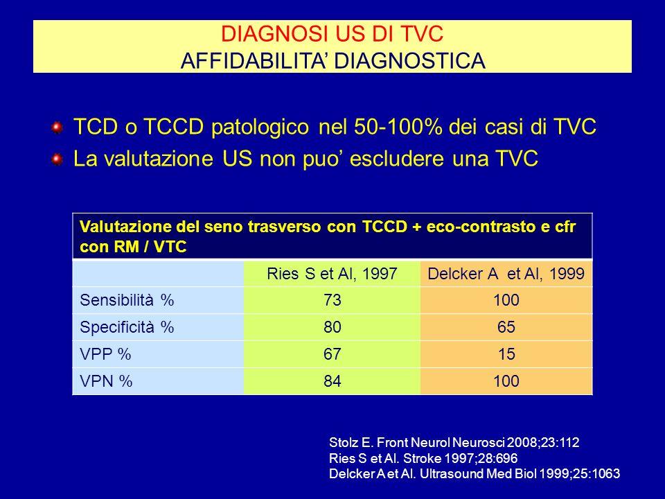 DIAGNOSI US DI TVC AFFIDABILITA DIAGNOSTICA TCD o TCCD patologico nel 50-100% dei casi di TVC La valutazione US non puo escludere una TVC Valutazione