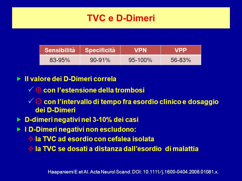 TVC e D-Dimeri Il valore dei D-Dimeri correla con lestensione della trombosi Θ con lintervallo di tempo fra esordio clinico e dosaggio dei D-Dimeri D-