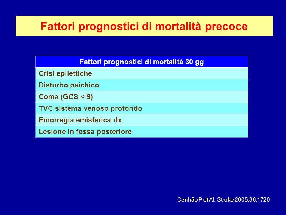 Fattori prognostici di mortalità precoce Fattori prognostici di mortalità 30 gg Crisi epilettiche Disturbo psichico Coma (GCS < 9) TVC sistema venoso