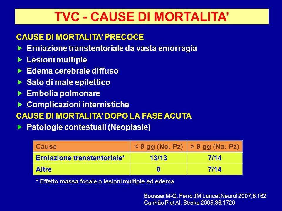 TVC - CAUSE DI MORTALITA CAUSE DI MORTALITA PRECOCE Erniazione transtentoriale da vasta emorragia Lesioni multiple Edema cerebrale diffuso Sato di mal