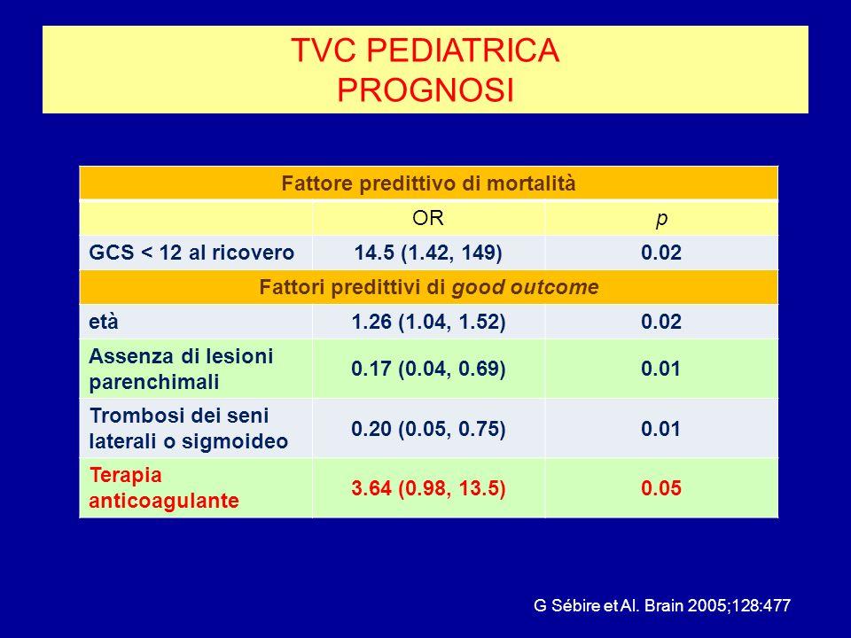 TVC PEDIATRICA PROGNOSI Fattore predittivo di mortalità ORp GCS < 12 al ricovero14.5 (1.42, 149)0.02 Fattori predittivi di good outcome età 1.26 (1.04