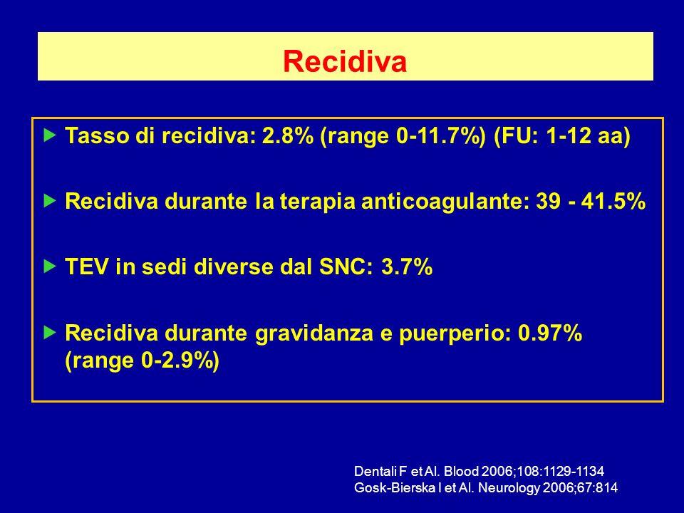 Recidiva Tasso di recidiva: 2.8% (range 0-11.7%) (FU: 1-12 aa) Recidiva durante la terapia anticoagulante: 39 - 41.5% TEV in sedi diverse dal SNC: 3.7