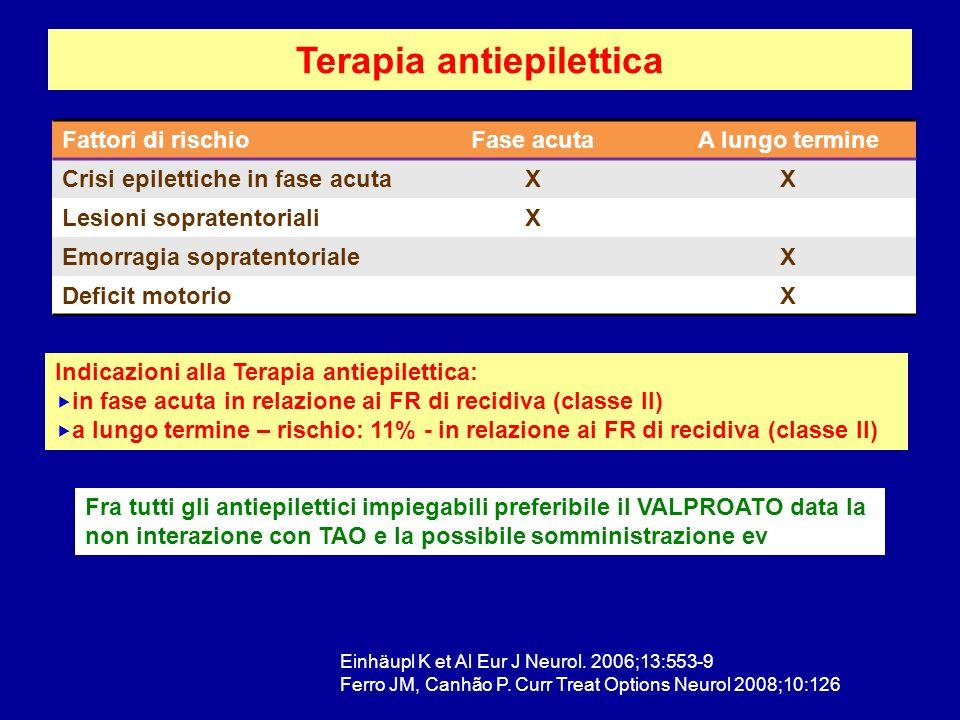 Terapia antiepilettica Fattori di rischioFase acutaA lungo termine Crisi epilettiche in fase acutaXX Lesioni sopratentorialiX Emorragia sopratentorial