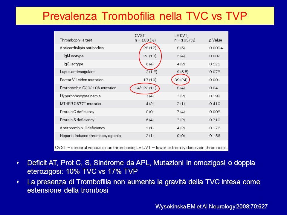 Prevalenza Trombofilia nella TVC vs TVP Deficit AT, Prot C, S, Sindrome da APL, Mutazioni in omozigosi o doppia eterozigosi: 10% TVC vs 17% TVP La pre