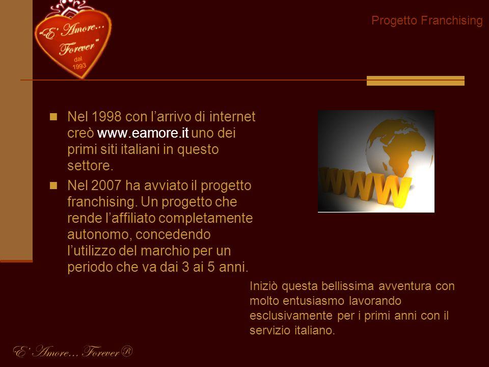 Nel 1998 con larrivo di internet creò www.eamore.it uno dei primi siti italiani in questo settore.