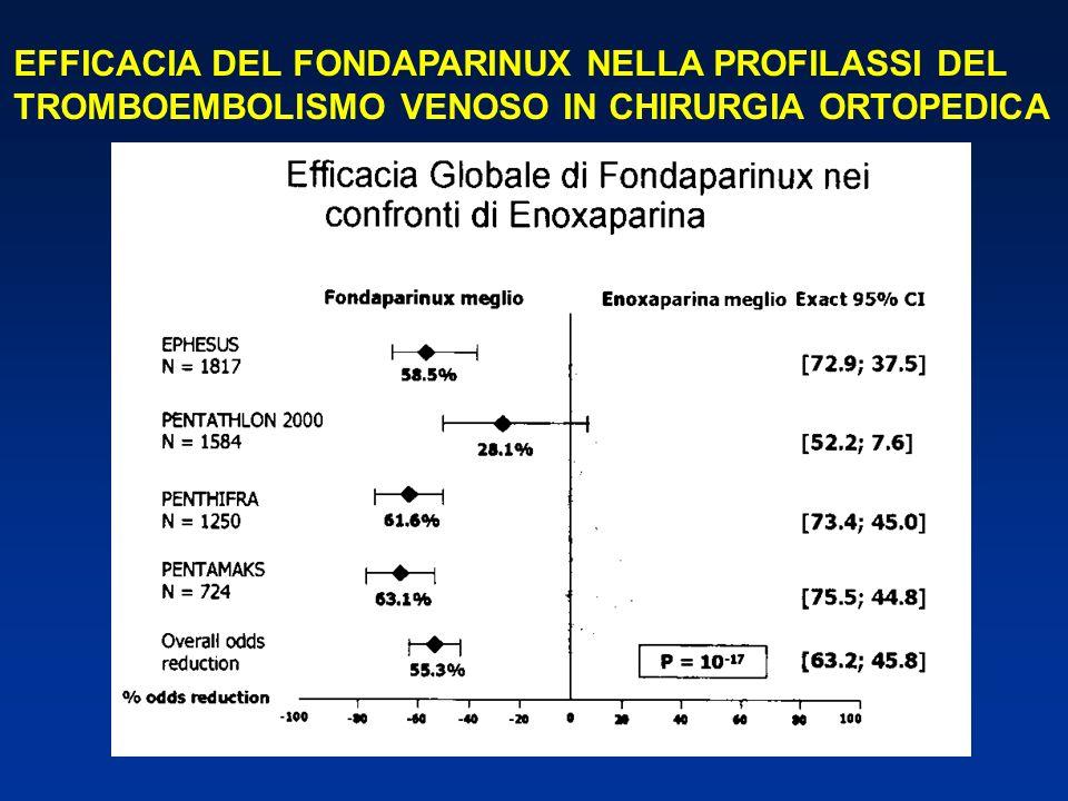 EFFICACIA DEL FONDAPARINUX NELLA PROFILASSI DEL TROMBOEMBOLISMO VENOSO IN CHIRURGIA ORTOPEDICA