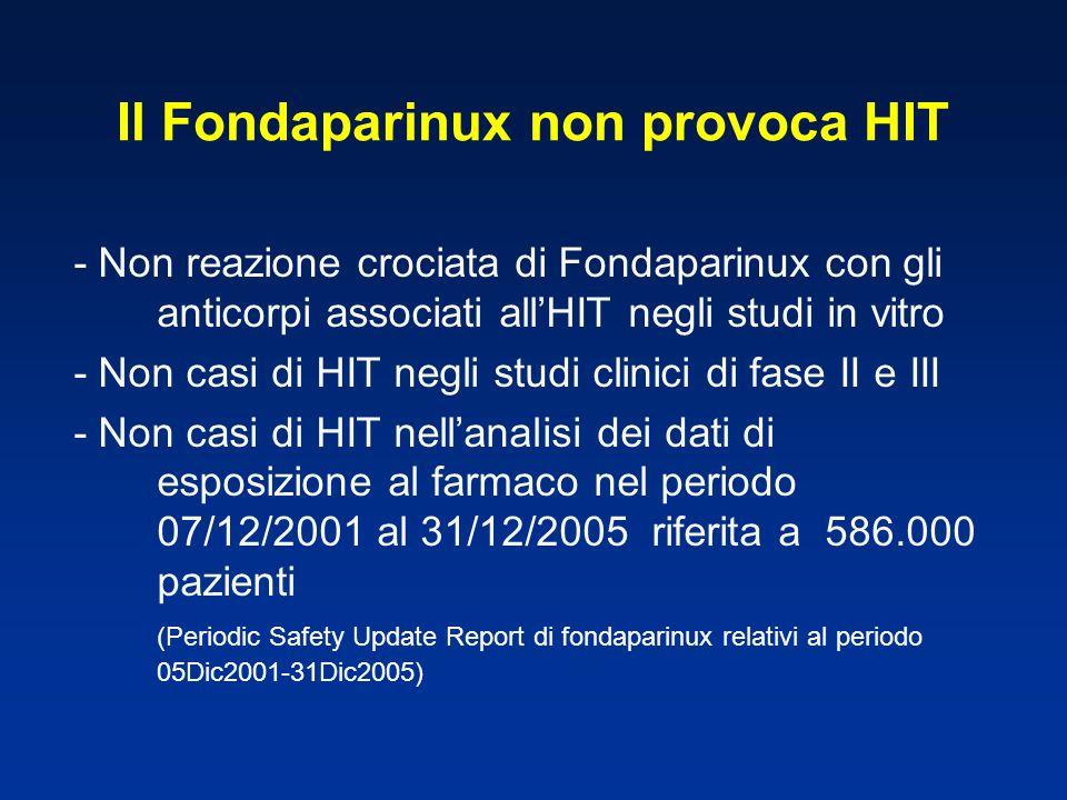 Il Fondaparinux non provoca HIT - Non reazione crociata di Fondaparinux con gli anticorpi associati allHIT negli studi in vitro - Non casi di HIT negl