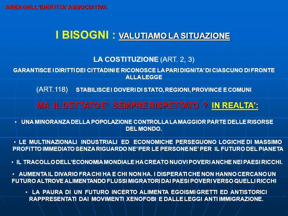 VALUTIAMO LA SITUAZIONE I BISOGNI : VALUTIAMO LA SITUAZIONE LA COSTITUZIONE (ART.