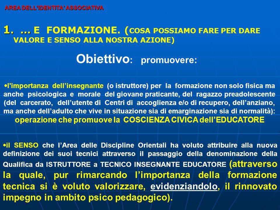 AREA DELLIDENTITA ASSOCIATIVA 1.... 1.... E FORMAZIONE. ( COSA POSSIAMO FARE PER DARE VALORE E SENSO ALLA NOSTRA AZIONE) l'importanza dellinsegnante (