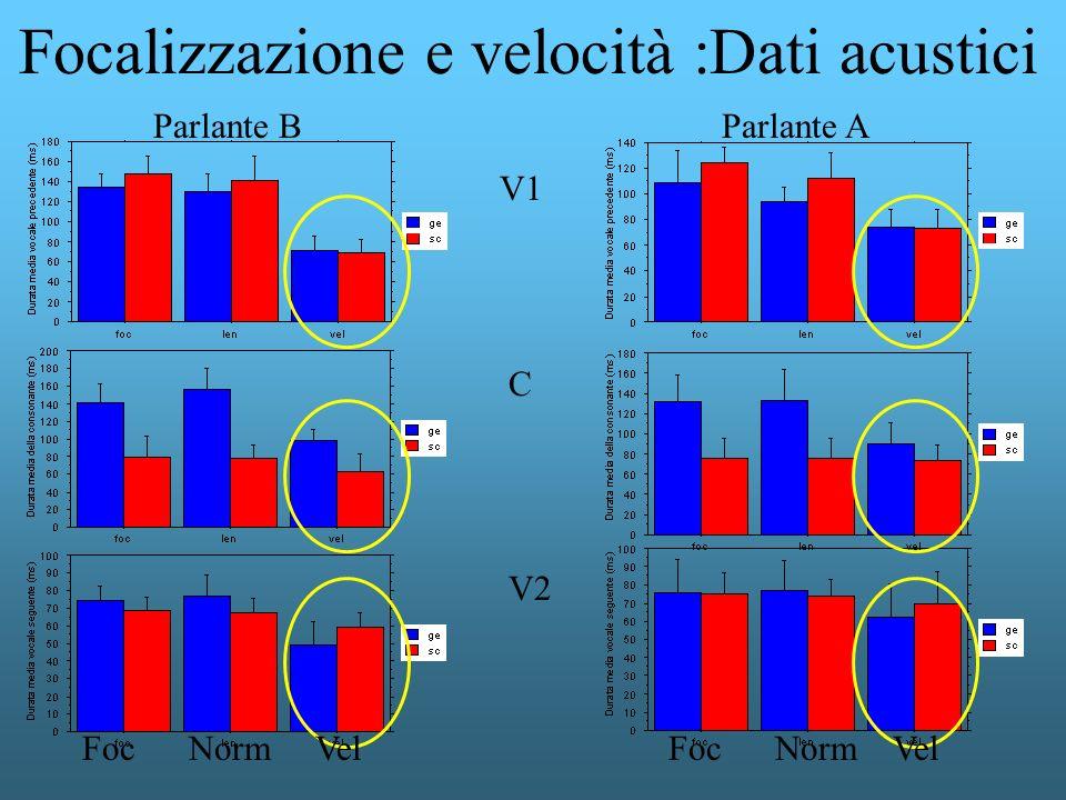 Focalizzazione e velocità :Dati acustici Parlante BParlante A V1 V2 C Foc Norm Vel