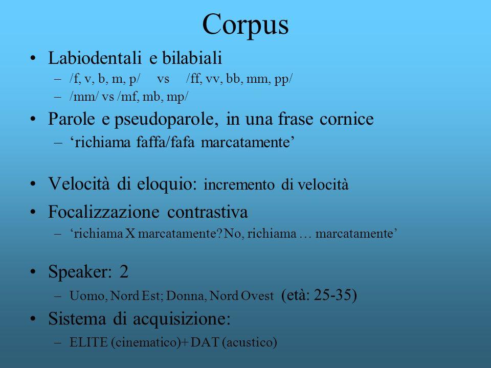 Corpus Labiodentali e bilabiali –/f, v, b, m, p/ vs /ff, vv, bb, mm, pp/ –/mm/ vs /mf, mb, mp/ Parole e pseudoparole, in una frase cornice –richiama f