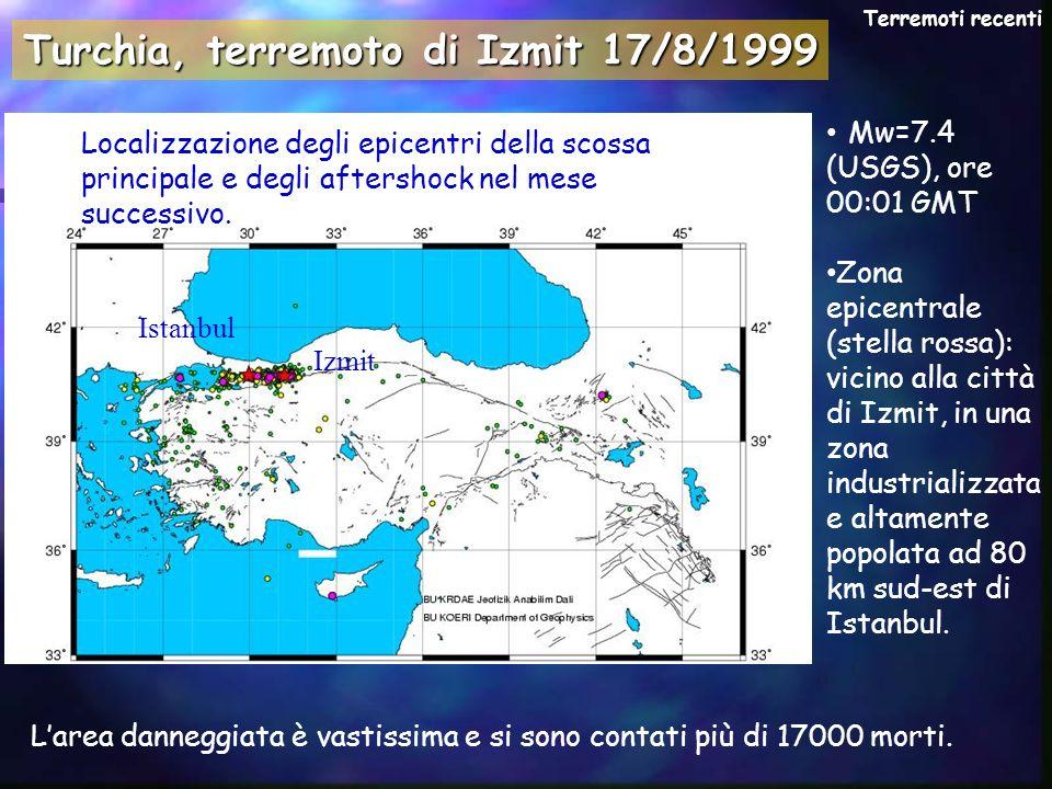 Turchia, terremoto di Izmit 17/8/1999 Mw=7.4 (USGS), ore 00:01 GMT Zona epicentrale (stella rossa): vicino alla città di Izmit, in una zona industrial