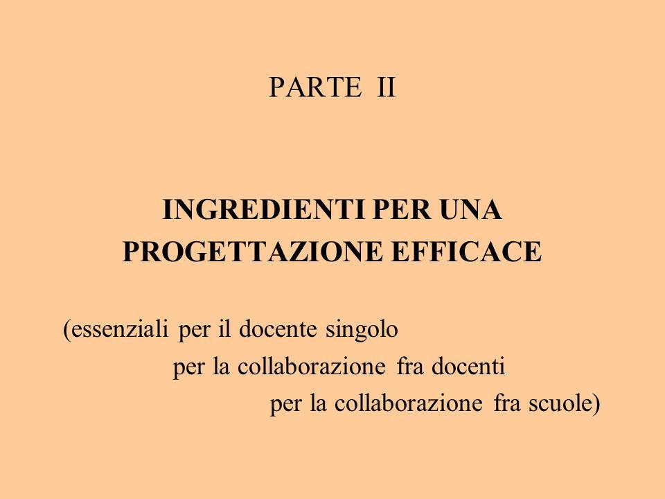 Progettazione, preparazione, sperimentazione, integrazione, documentazione e diffusione momenti correlati di uninnovazione efficace (I) INGREDIENTI – CARATTERISTICHE ESSENZIALI PER COMPORRE PROGETTI SPECIFICI Continuità: istituzionale (curricoli, strutture, progettazioni …) cognitiva-concettuale: verticale e trasversale Percorsi: percorso breve (per provare), percorso essenziale (per capire), percorso allargato (per imparare) Struttura: unità di lavoro emblematiche, filo conduttore centrale, possibilità/indicazioni di variazioni Obiettivi: competenza per tutti, opzioni per approfondimenti Valutazione: in itinere e conclusiva, delle competenze individuale e di efficacia complessiva dellintervento