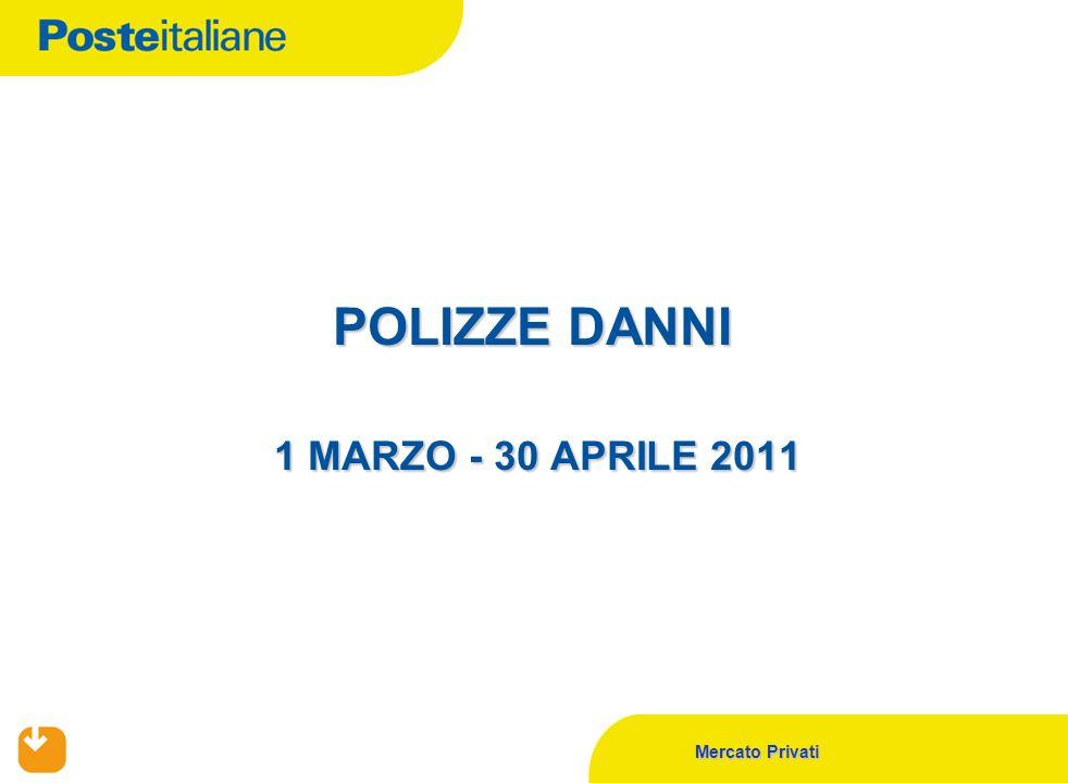 Mercato Privati POLIZZE DANNI 1 MARZO - 30 APRILE 2011