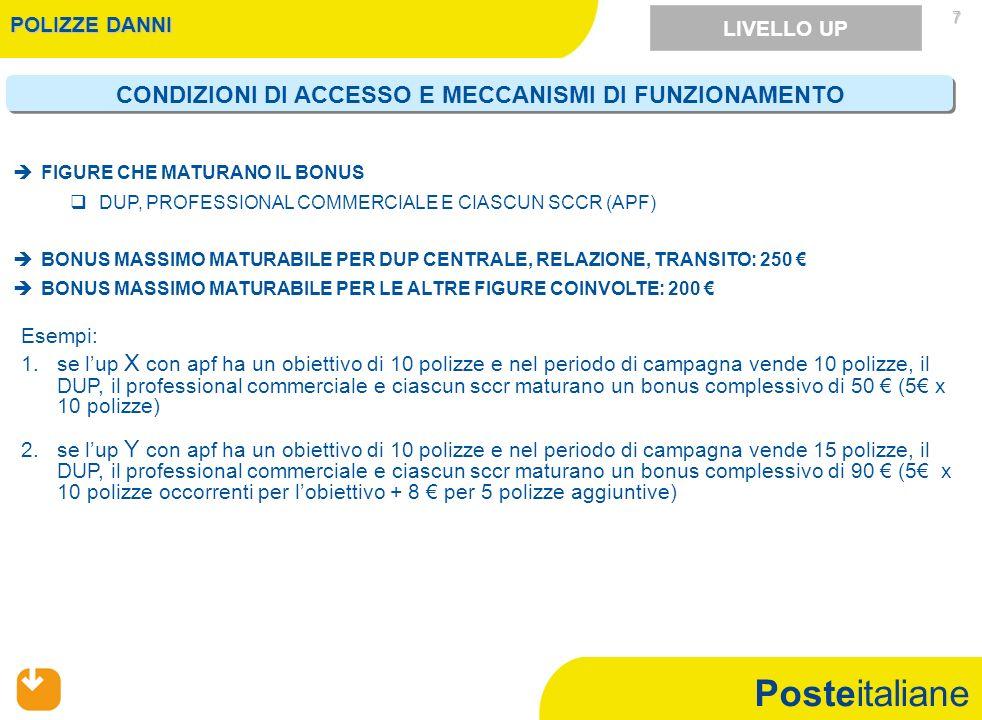 Mercato Privati CPI 1 MARZO - 30 APRILE 2011