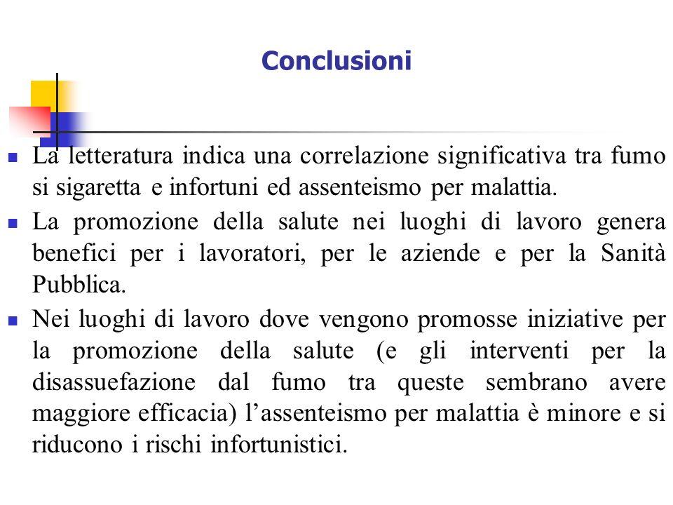 Conclusioni La letteratura indica una correlazione significativa tra fumo si sigaretta e infortuni ed assenteismo per malattia. La promozione della sa