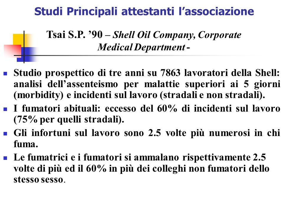 Studi Principali attestanti lassociazione Studio prospettico di tre anni su 7863 lavoratori della Shell: analisi dellassenteismo per malattie superior